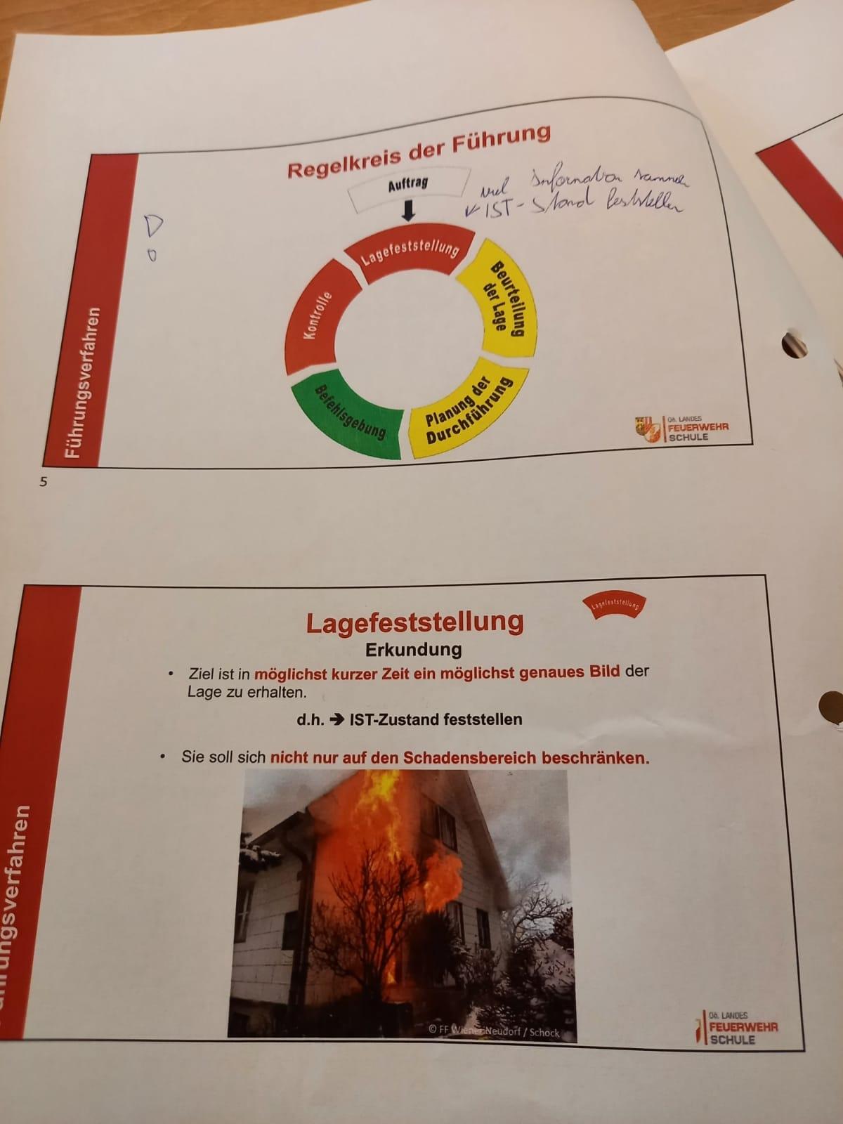 Führungskräfte- Ausbildung